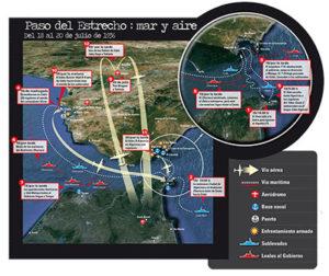 Situación estratégica del Estrecho